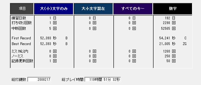 05.数字(最上段) 記録.jpg