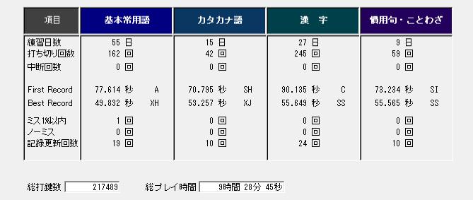 12.国語R記録.jpg