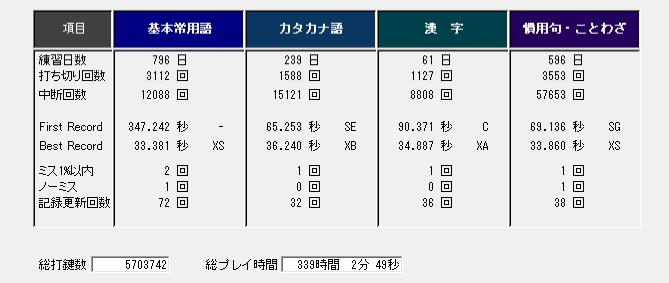 14.国語K記録.jpg
