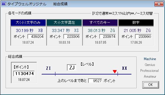 01.オリジナル総合成績.png