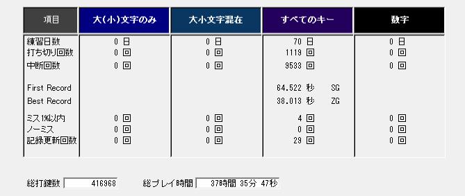 04.すべてのキー記録.jpg
