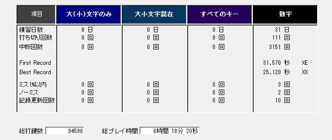 06.数字(テンキー) 記録.jpg